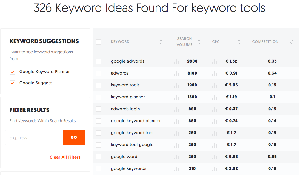 Ubersuggest Keyword-Tool
