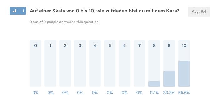 Website-Kurs Kundenmagnet Erfahrungen