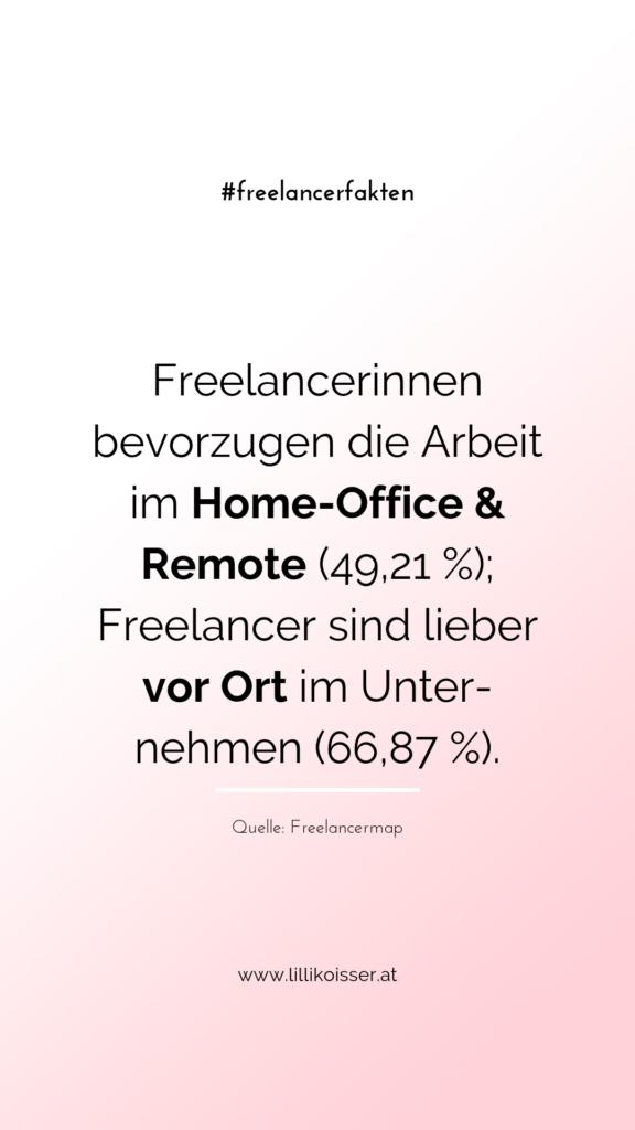 Freelancerinnen bevorzugen die Arbeit im Home-Office/Remote (49,21 %); Freelancer sind lieber vor Ort im Unternehmen (66,87 %). Quelle: Freelancermap