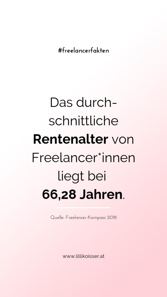 Das durchschnittliche Rentenalter von Freelancer*innen liegt bei 66,28 Jahren. Quelle: Freelancer-Kompass 2018