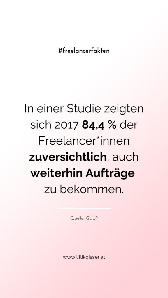In einer Studie zeigten sich 2017 84,4 % der Freelancer*innen zuversichtlich, auch weiterhin Aufträge zu bekommen. Quelle: GULP